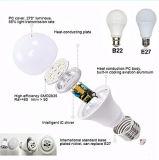 A60 9W 850lm LED Birnen-Licht