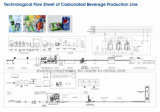 Planta de bebida de garrafa / Linha de produção