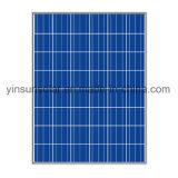 Della fabbrica comitato solare di vendita 200W direttamente per il sistema di energia solare