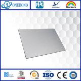 Samengestelde Comités van het Aluminium van China SGS Verklaarde PE Met een laag bedekte