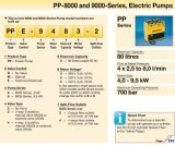 Enerpac 유압 PP-8000 및 9000 시리즈 의 전기 펌프 (PPE-9483-4)