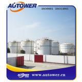 Système de Scada pour la ferme de réservoir