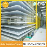 Модуль наивысшей мощности 300W Mono кристаллический солнечный для солнечной домашней системы