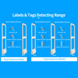 AM EASシステムGarmet EASアンテナ盗難防止システム記事の機密保護の探知器のAcousto磁気EASのスーパーマーケットの反万引き