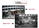 Hikvision ≃ 0≃ Lautes Summen &⪞ Apdot; . 0MP HD Hochleistungs-PTZ Kamera IP-(SHJ-HD-TE)