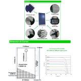 Comitato a energia solare 300W di prezzi di fabbrica poli per irrigazione