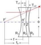 Soem-optisches achromatisches Objektiv im Verbindungsstück Optik