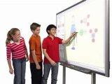 Whiteboard interattivo per l'insegnamento ed incontrarsi