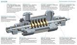 HD4f Serien-Kapitel-horizontale Mehrstufenpumpe/segmentale Ring-Pumpe