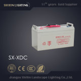 Vent solaire LED Outdoor Powered Rue lumière du capteur de mouvement d'urgence