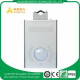 luz solar de la calle del sensor de radar de microonda 8W