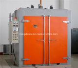 De elektrostatische Deklaag die van het Poeder het Elektrische Verwarmen van de Oven genezen