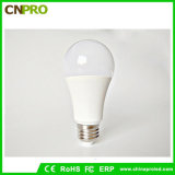 China Bulb Manufacturer Plastic Coated Aluminum E27 3W Bulb
