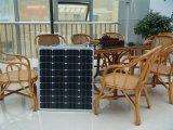 18V 75Wのモノラル太陽電池パネルの光起電モジュール