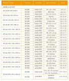 Gaschromatographie-Zelt 140*140*200cm wachsen Zelt-heiße Verkäufe