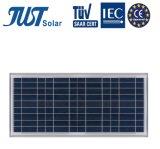 Зеленая энергосберегающая поли Solar Energy панель 20W с китайским ценой