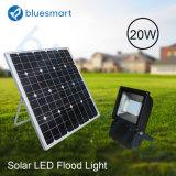 luz solar del jardín del producto de 10/20/30/40W LED con el panel solar