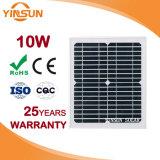 태양 에너지 시스템을%s 10W 태양 전지판