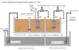 Керамические Nano-Hollow мембрана для нефтесодержащих сточных вод