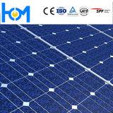 高性能100W SoalrのパネルガラスPVのモジュールガラス