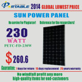 230W Sunpower Solar 폴딩 창, 차량 배터리, 노트북, DIY Solar System Sunpower Panel + 봉인-리드 배터리 + 컨트롤러 + 인버터 기본 가격
