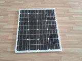 Mono comitato solare 20W per indicatore luminoso solare