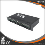 блок карточки электропитания Шкаф-mountable шлица двойной DC48V системы 16 шассиего 2U