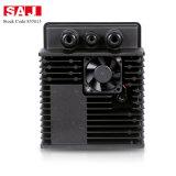 SAJ 고성능 수도 펌프 주파수 변환장치 0.37-2.2kW