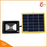 Solar Jardín proyector LED con su propia etiqueta privada