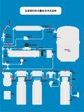 De Filter van het Water van het Systeem van het huishouden RO met Autoflush Funcation
