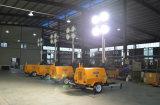 鉱山のサイト/油田夜作業のためのパーキンズの発電機の照明タワー