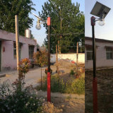 6-12W Waterprooof IP65 Capteur de mouvement à l'extérieur Jardin de la rue lumière LED solaire