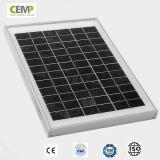 Panneau solaire de qualité supérieur 3W, 5W, 10W 20W 40W 80W pour le ménage et application de bureau