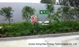 HDPE Membrane-Lagune Biogas-Pflanze