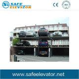 Sistema automático del estacionamiento del coche