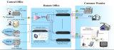 24 interruptores portuários do Ethernet do Triple Play