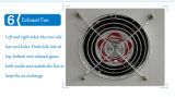 フィリピンの太陽エネルギーのキャビネットの卵の定温器のハッチ機械価格