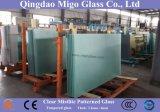 Ontruim Gevormd ZonneGlas/Aangemaakt Glas voor Zonne Thermische Collector