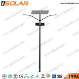 ISOによって証明される高品質LEDランプの太陽エネルギーの街灯