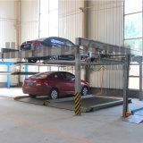 困惑モデル自動車の駐車システム価格