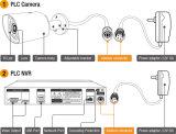 PLC - Набор связи 4CH NVR линии электропередач самая дешевая камера слежения набора PLC NVR