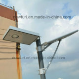 15W 18W Seperated Solar Street Light for Outdoor Lighting