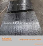 De directe het Hardfacing meer dan 8 van de Opbrengst HRC58-62 8 van de Fabriek Plaat van de Slijtage voor het Voeden van Helling