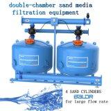 Filtro/strumentazione automatica /Double-Chamber 40inch di filtrazione di media della sabbia per il grande tasso di scorrimento dell'acqua di industria