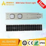 Tutti in un indicatore luminoso di via solare Integrated di illuminazione 40W LED (SSL-CH40)