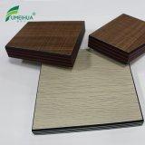 中国製2から30mmの厚さHPL/HPLシートHPLのパネルHPLの積層物