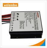 15А 24V 120W ШИМ контроллера солнечной энергии для литий