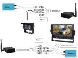 12V à l'émetteur et au récepteur de transmission de Digitals de signal sans fil de la distance 0utdoor de 32V 120m