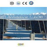 270W Poly Module solaire avec un excellent rendement en vertu de faible luminosité