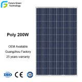 Comitato solare rinnovabile di PV del tetto domestico all'ingrosso